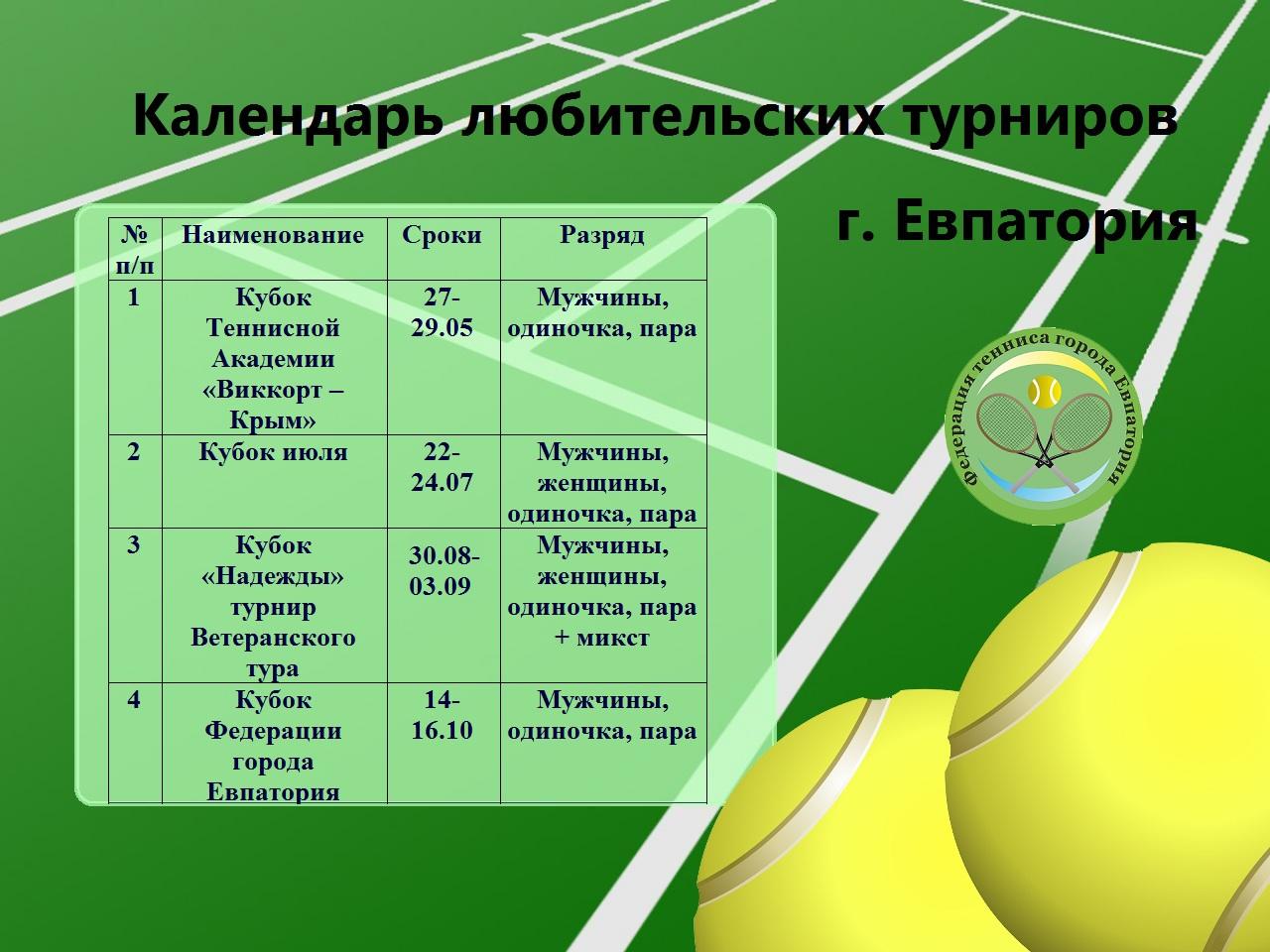 Календарь любительских турниров