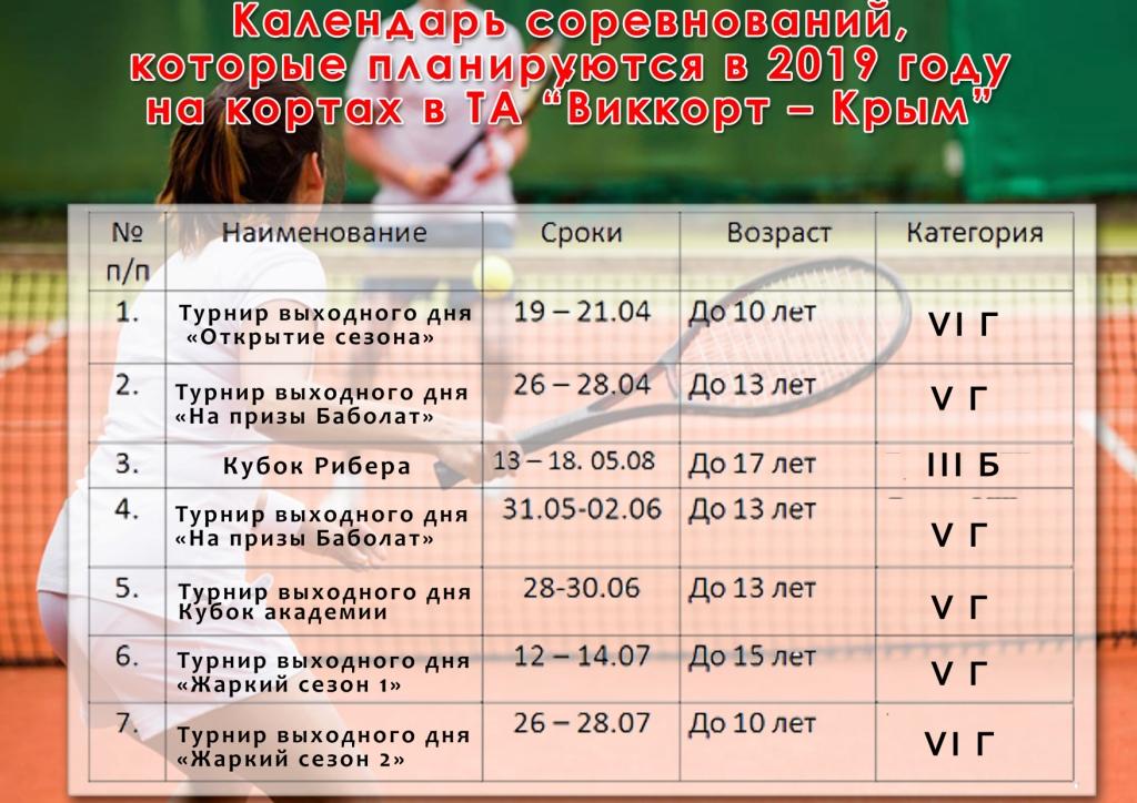 турниры 2019.03